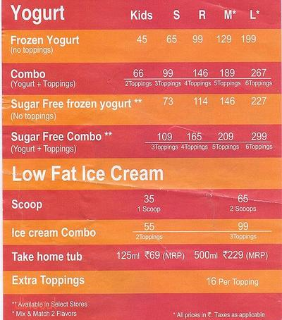 Cocoberry Menu