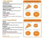 Largo Pizzeria Menu