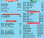 Chacha's Take Away Restaurant Menu